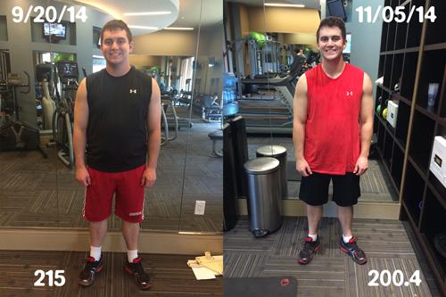 Extreme weight loss josh and panda photo 2
